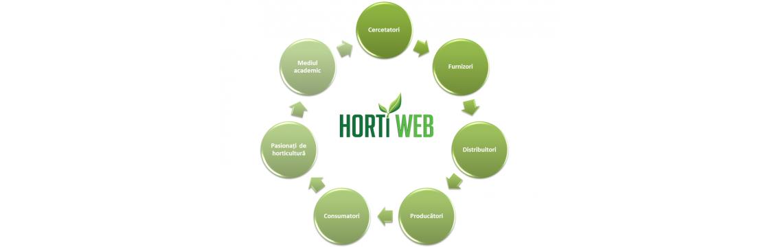 HortiWeb
